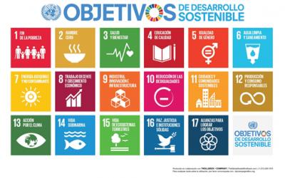 El CSIC lanza una campaña sobre los ODS para concienciar a la ciudadanía